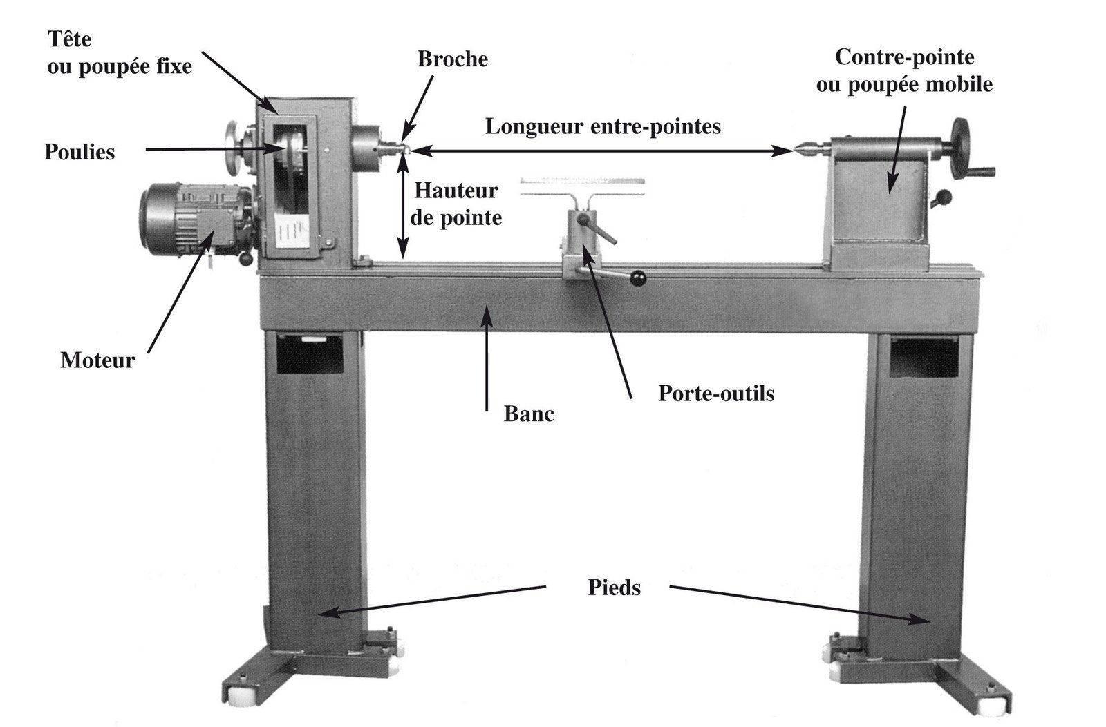 1668-Machine.jpg