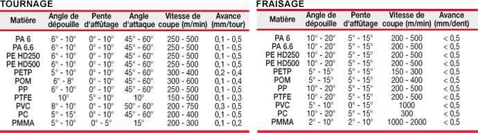 1_usinage-des-plastiques.jpg