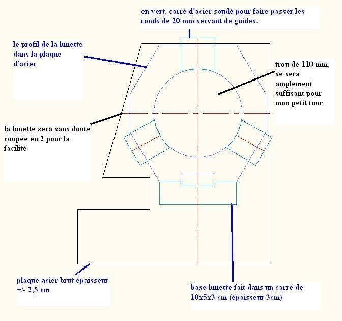 1er plan de la lunette.jpg