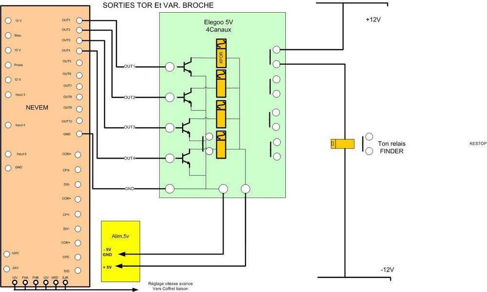 1FRASEUSE CNC.jpg