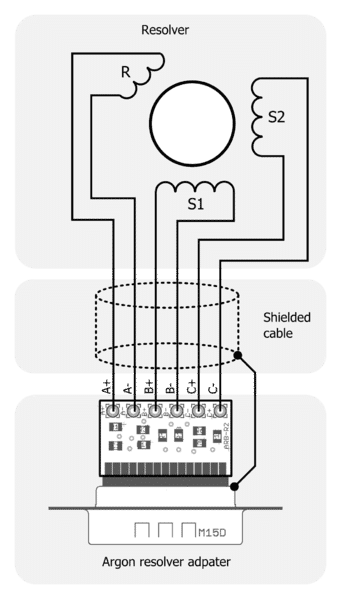 341px-Resolveradapterwiring.png