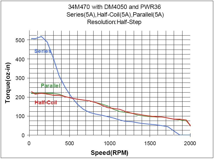 34M470-DM4050-PWR36-T.jpg