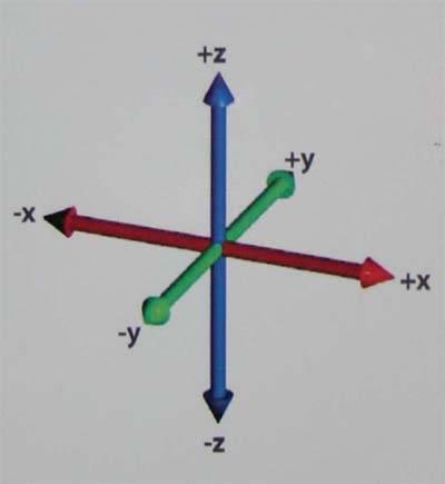 3axes11 (1).jpg