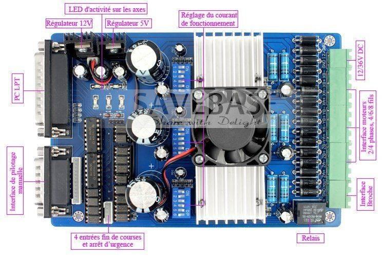 3axis_panel_fr.jpg