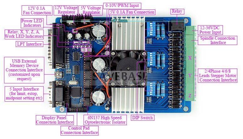 3Axis_TB6600_PCB_Details.jpg