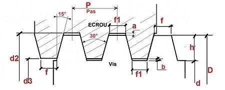 450px-Filetage_trap%C3%A9zo%C3%AFdal_Iso.jpg