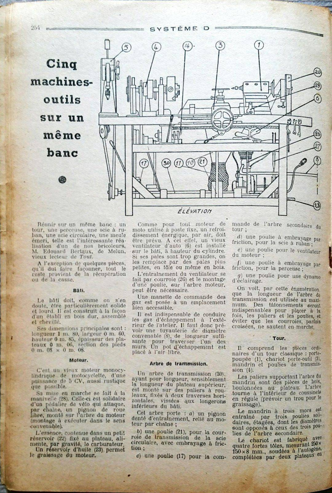 5 machines sur un même banc SD 60 1950 (1).jpg