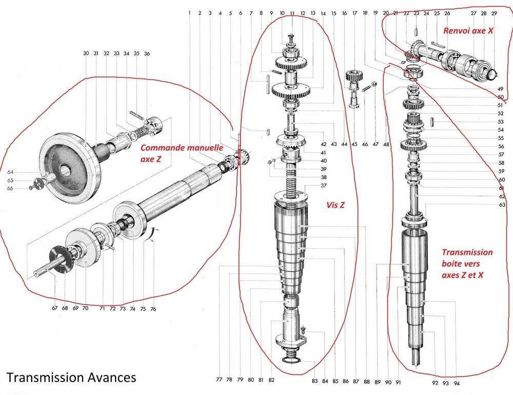 Aciera F4 manual - page 110 - Transmission avances commenté (Personnalisé).jpg