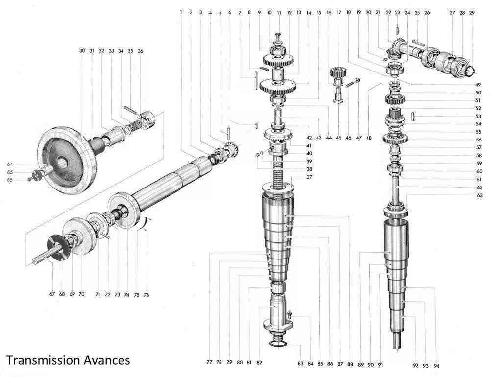 Aciera F4 manual - page 110 - Transmission avances (Personnalisé).jpg