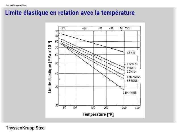 AcierTemperature2.jpg