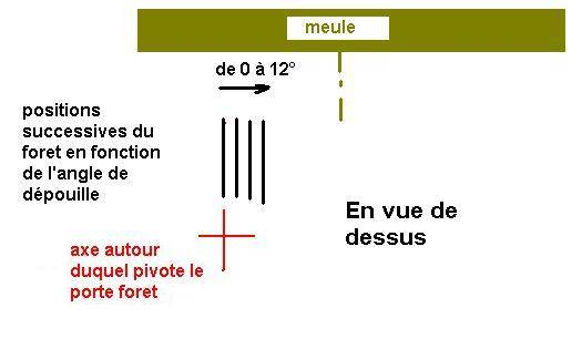 Affuteuse_de_forets_Mape_7.JPG