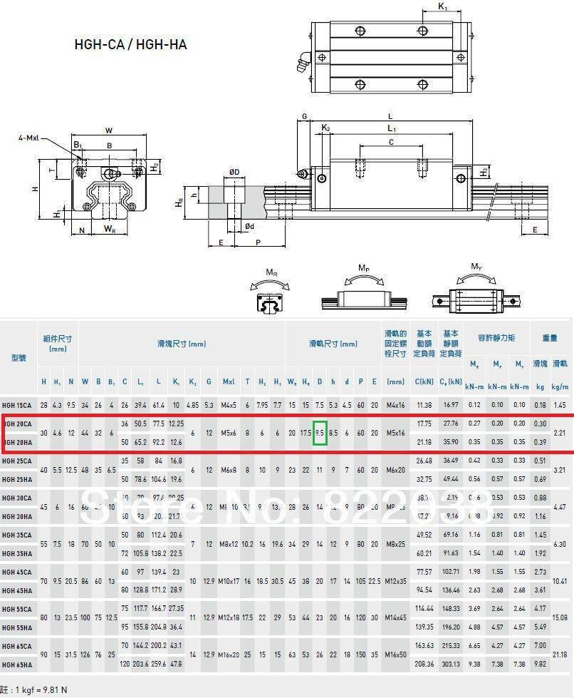 ail-hgr20-for-cnc-parts-hgh20-linear-guide-hgw20ca.jpg