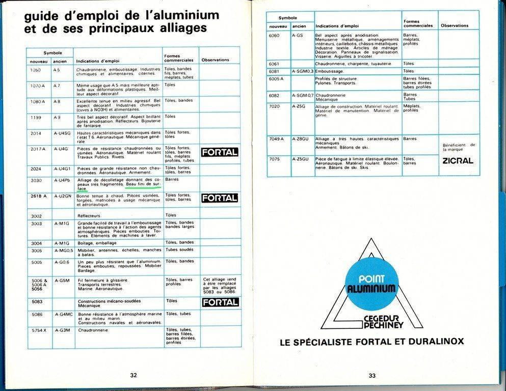 Réhausser 1052 - Page 6 Alu-1280x768-jpg