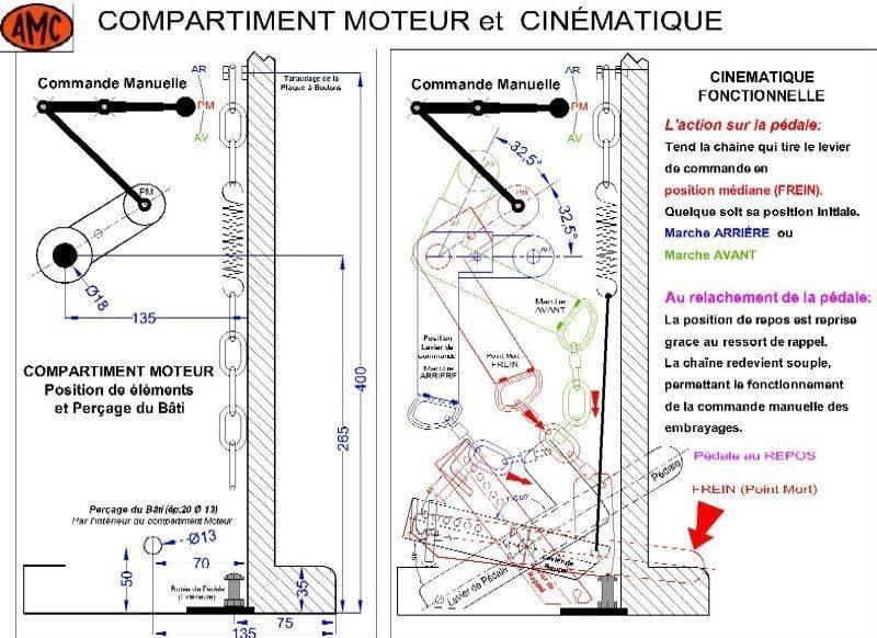 AMC Pédale de Frein-Cinématique.jpg