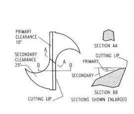 Angle Affutage foret.jpg