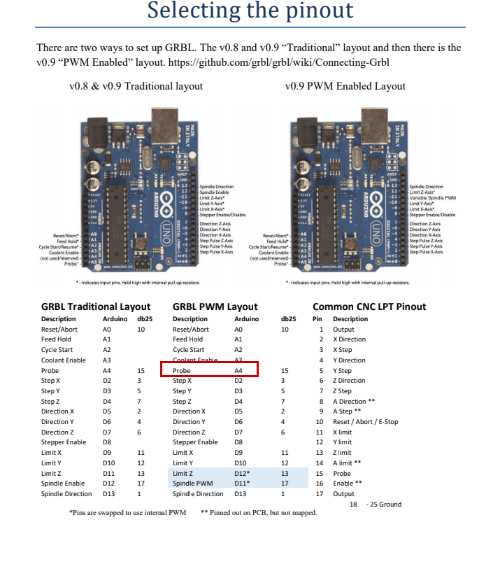 Arduino DB25.png