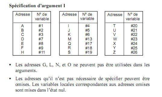 Arguments_I.jpg