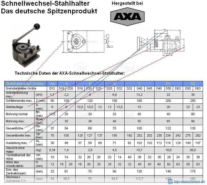axa-multifix-stahlhalter-tabelle.jpg
