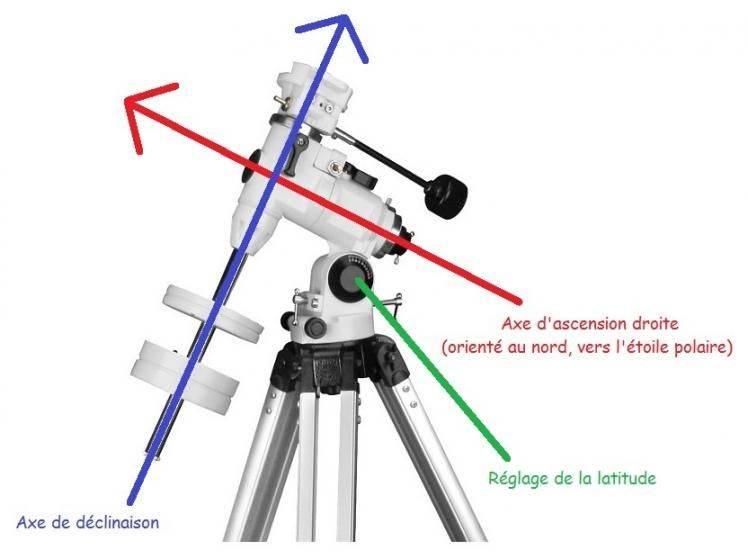 axes-d-une-monture-equatoriale-image-astropleiades-.jpg