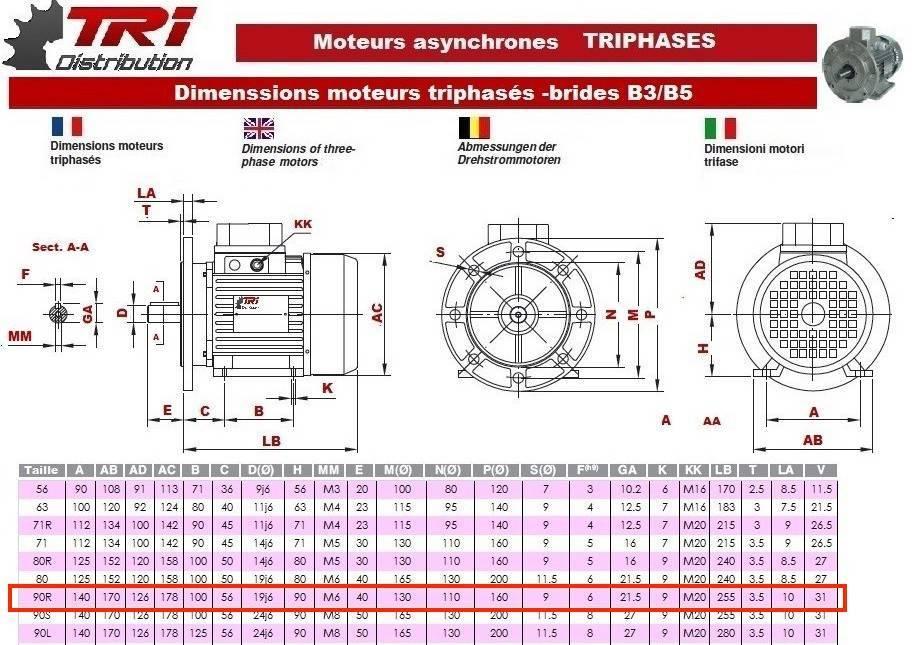 b3b5_tri_plan - copie.jpg