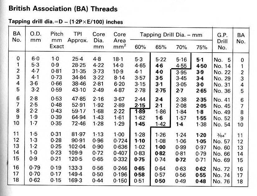 ba-taps&drill.jpg