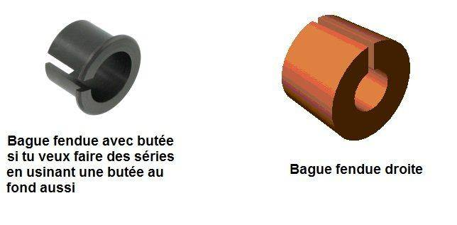 Bagues fendues.jpg