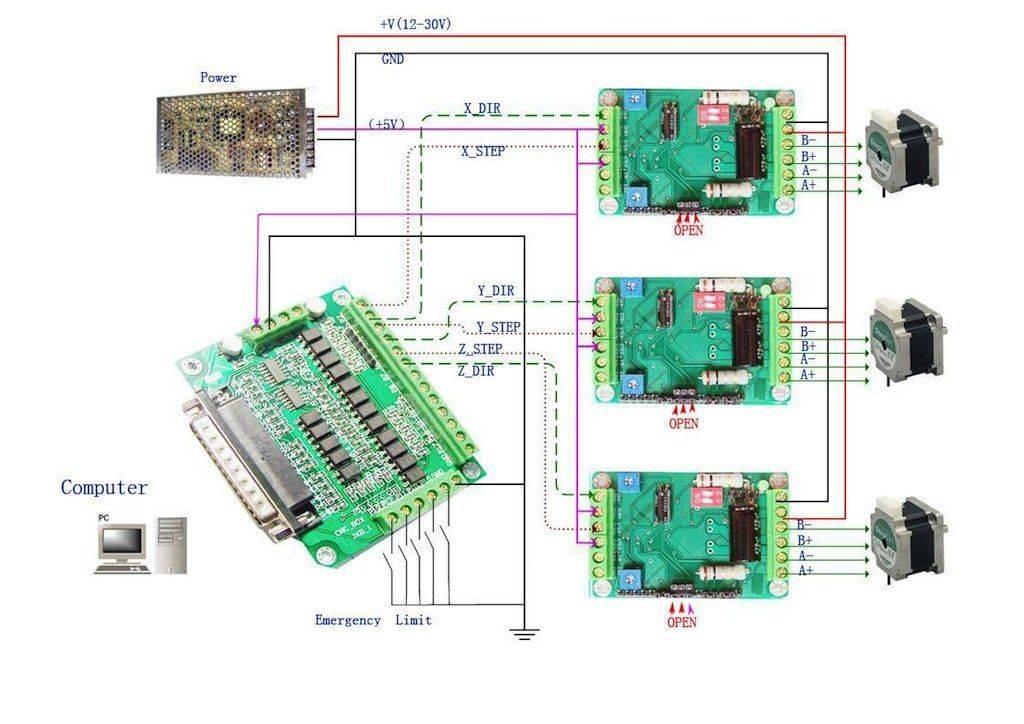 BK_3_CNC_breakout_board_634594986509690468_2.jpg