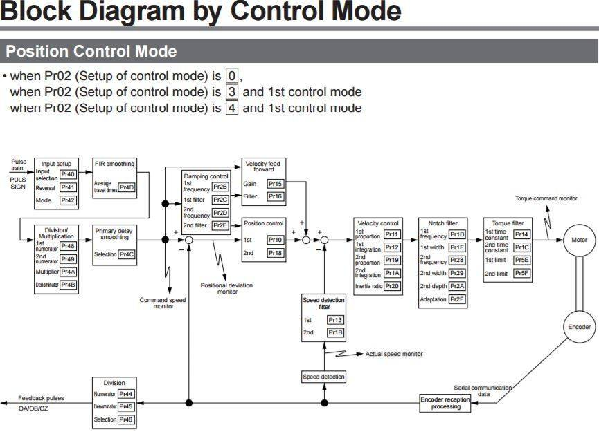 Block Diagram Position.JPG