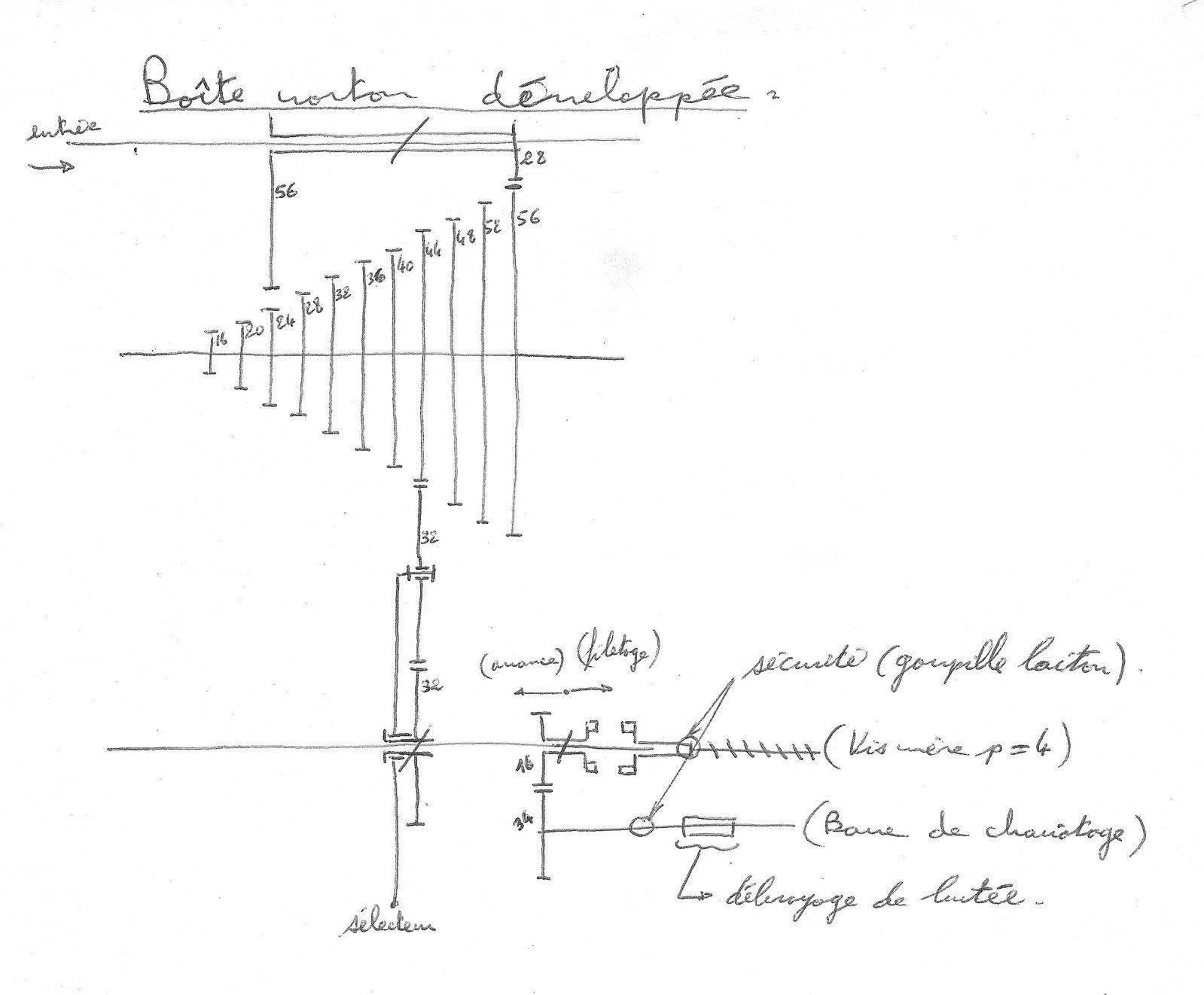 boite norton développée LW130.jpg