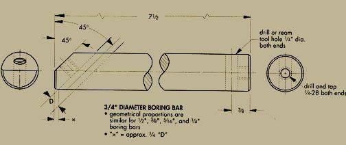 boring-bar-3.jpg