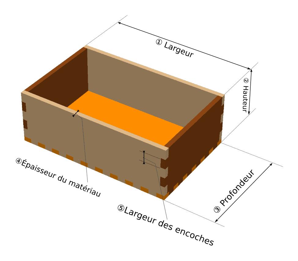 box_infos.png