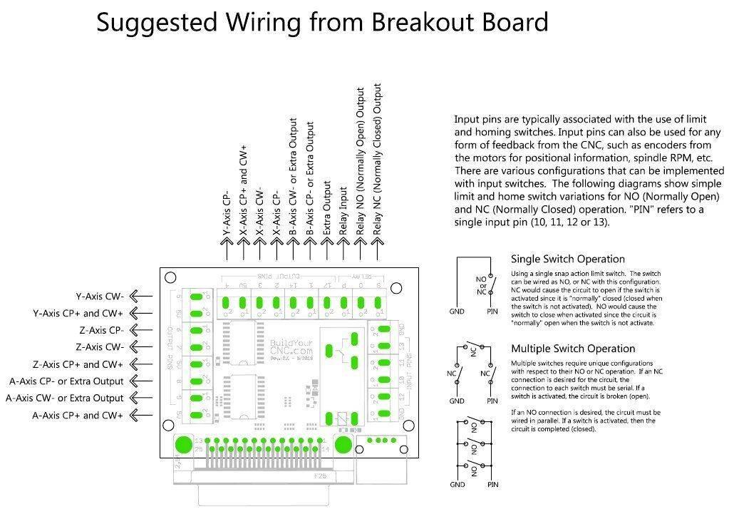 breakout%20suggested%20diagram.jpg