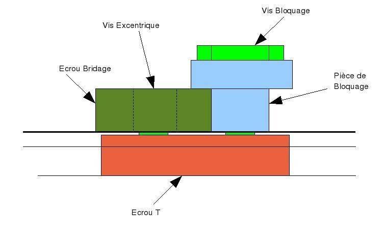 bridage excentrique 3.jpg