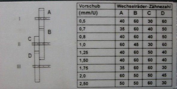 C3-metric-filetage-table.jpg