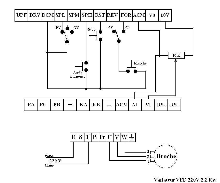 Cablage du variateur.JPG