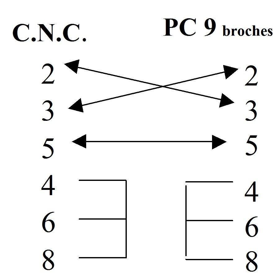câblage_RS232_Fagor.jpg