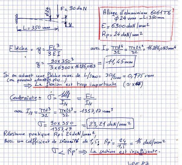 Calcul RdM.jpg
