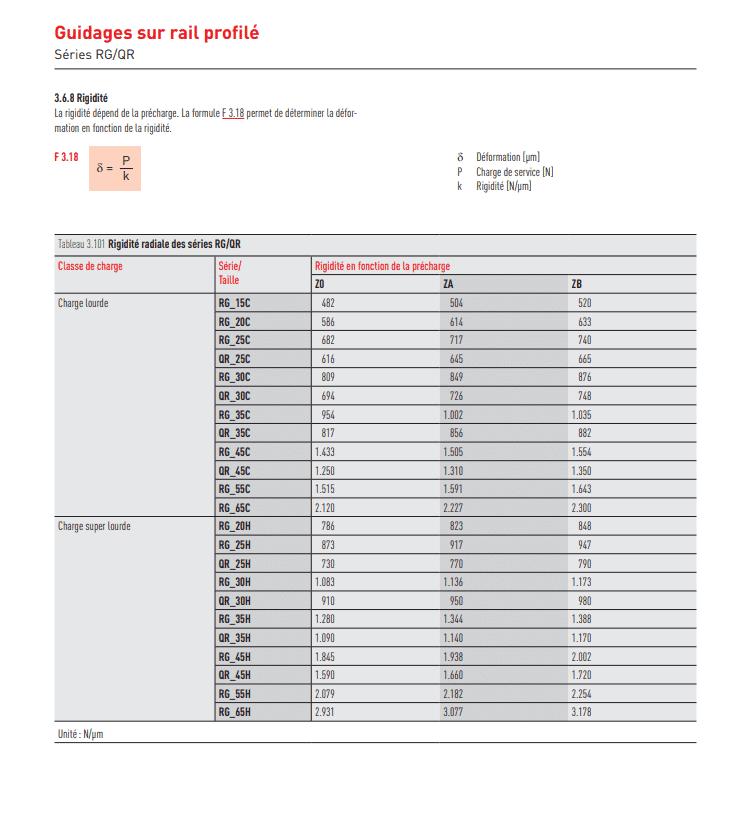 Calcule de rigidité.png