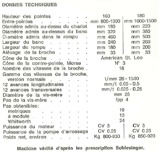 Caractéristiques AlPin 160.png