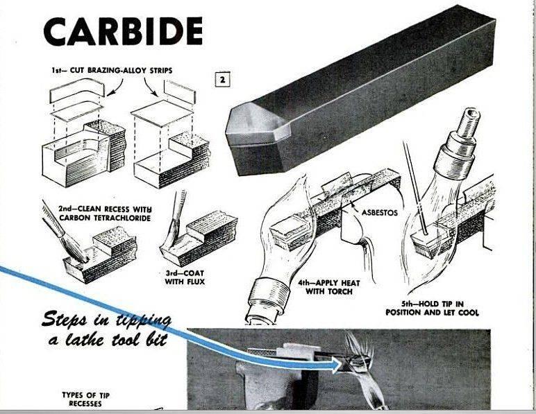 carbide1-1052.jpg