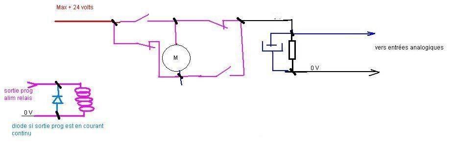 cde moteur par prog.JPG