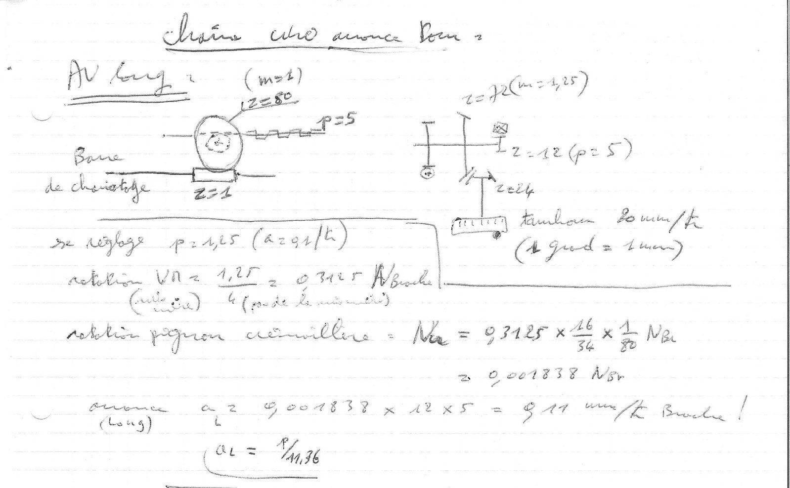 chaine ciné avance longitudinale Latimier LW130.jpg
