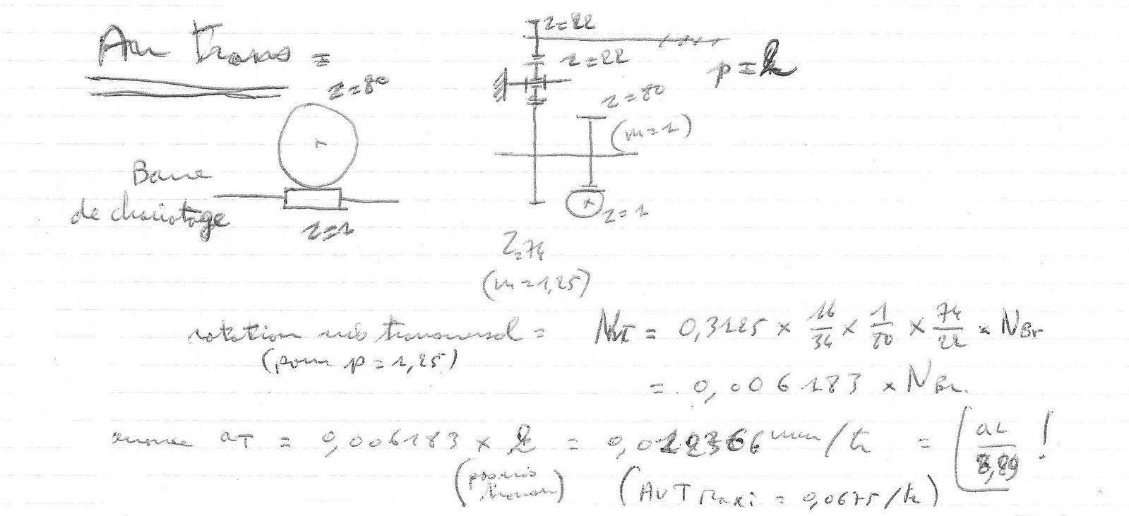 chaine ciné avance  transversale Latimier LW130.jpg