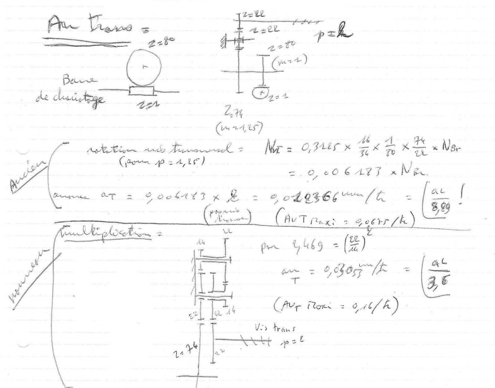 chaine ciné avance transversale modifiée Latimier LW130.jpg