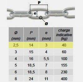 chaine-droite-a-maillons-courts-acier-zingue-diametre-2-5-a-8-norme-nfe-26020-din-5685-c-m1637...jpg