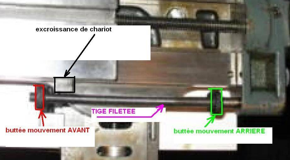 chariot buttées explications.JPG