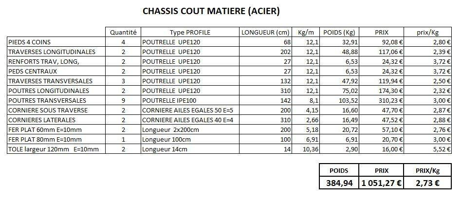 CHASSIS COUT MATIERE ACIER.JPG