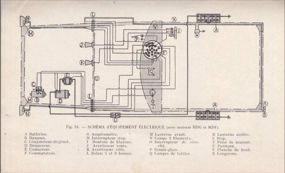 Circuit électrique moteur mdf.jpg