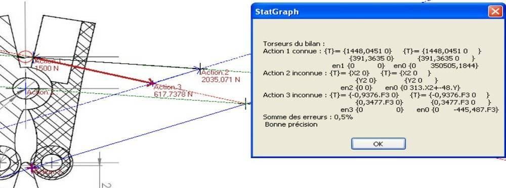 cisaille_resolution_graph.jpg