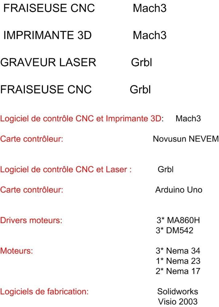 CNC FORUM.jpg